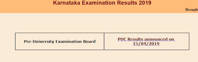 karnataka 10th Exam Results