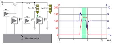 Le blog du mecanicien comment fonctionne un injecteur pi zo lectrique - Comment controler un condensateur ...