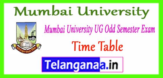Mumbai University FY SY TY UG Semester 1st 3rd 5th Time Table 2017-18