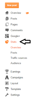 stats option for blogspot with tentopppest top 10