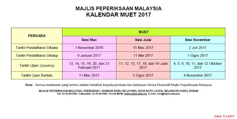 jadual peperiksaan muet 2017 terkini