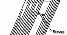 Mechanical Technology: Lagged up Pattern