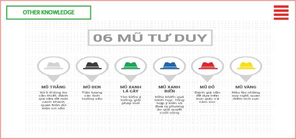 ĐTC-Tư duy theo phương pháp 6 chiếc mũ