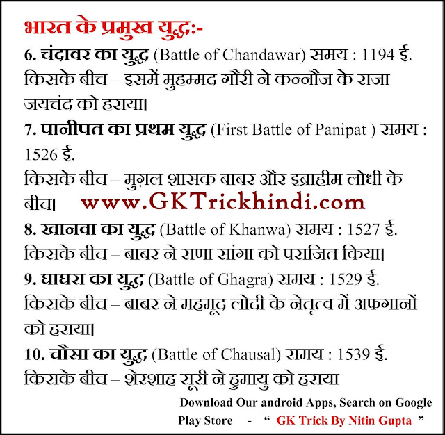 GK Trick Book Free Download