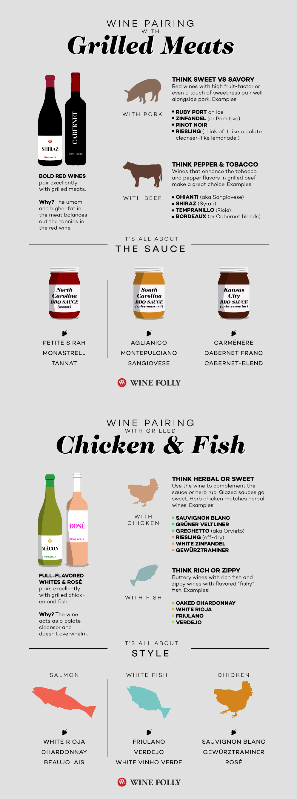 Never Fear The Grill: Wine Pairings with Barbecue #infographic