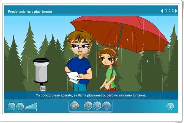"""""""Precipitaciones y pluviómetro"""" (Ciencias Sociales de Primaria). Plataforma Agrega."""