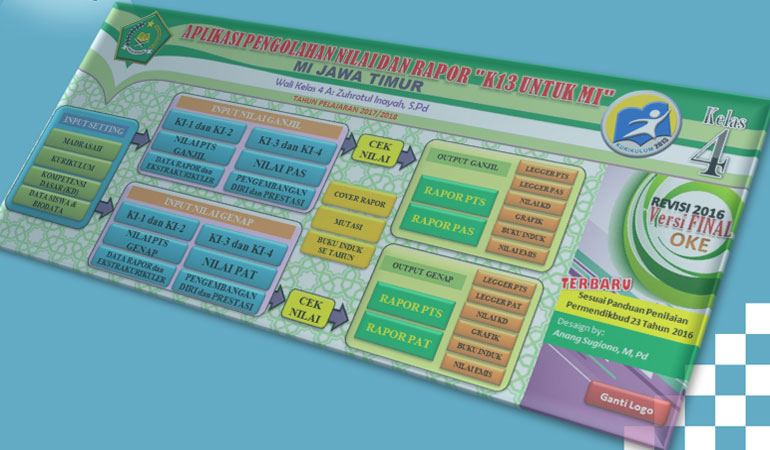 Arsip Aplikasi Rapor MI Kemenag Jatim Kurikulum 2013 Revisi Final 2017