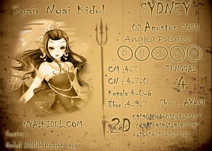 Kode syair Sydney Minggu 2 Agustus 2020 79