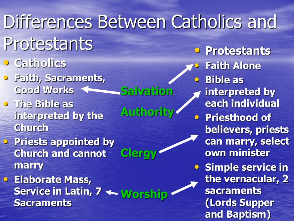 the differences between a regular catholic and a saint