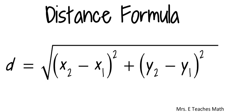 Mrs. E Teaches Math:  How I Teach the Midpoint and Distance Formulas - a cute way to remember the midpoint and distance formulas  |  mrseteachesmath.blogspot.com