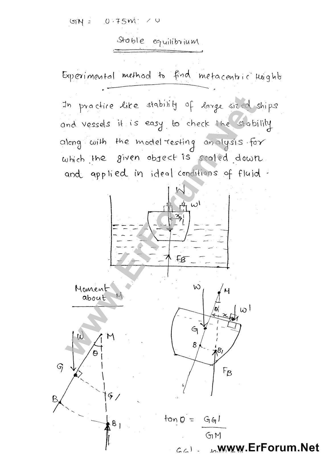 fm-notes-12
