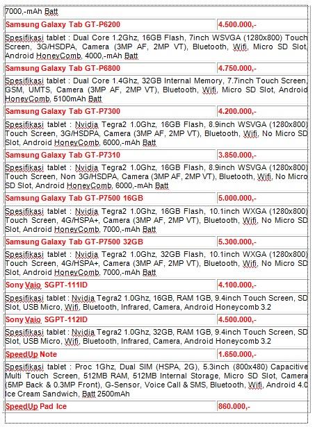 daftar harga tablet samsung berbagai tipe pada tahun 2015
