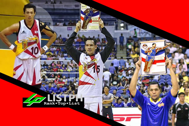 List of players who received multiple BPC awards in PBA history