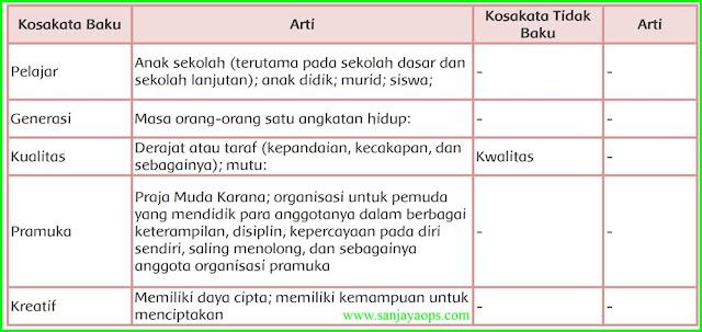 kunci jawaban tematik halaman 164 tema 7 kelas 5