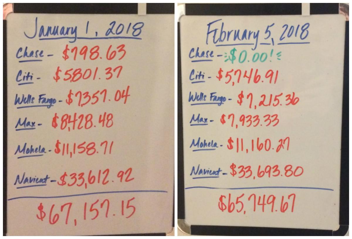Debt Snowball Progress: January 2018 - life is for living