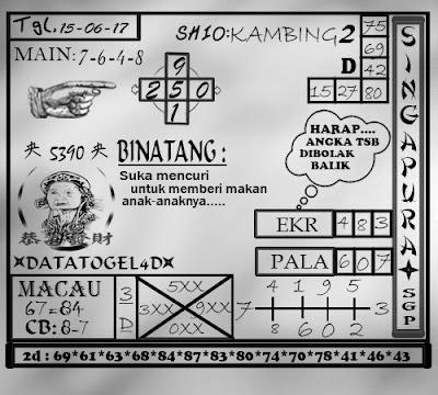 http://www.datatogel4d.com/2017/06/prediksi-togel-singapura-kamis-15-06.html
