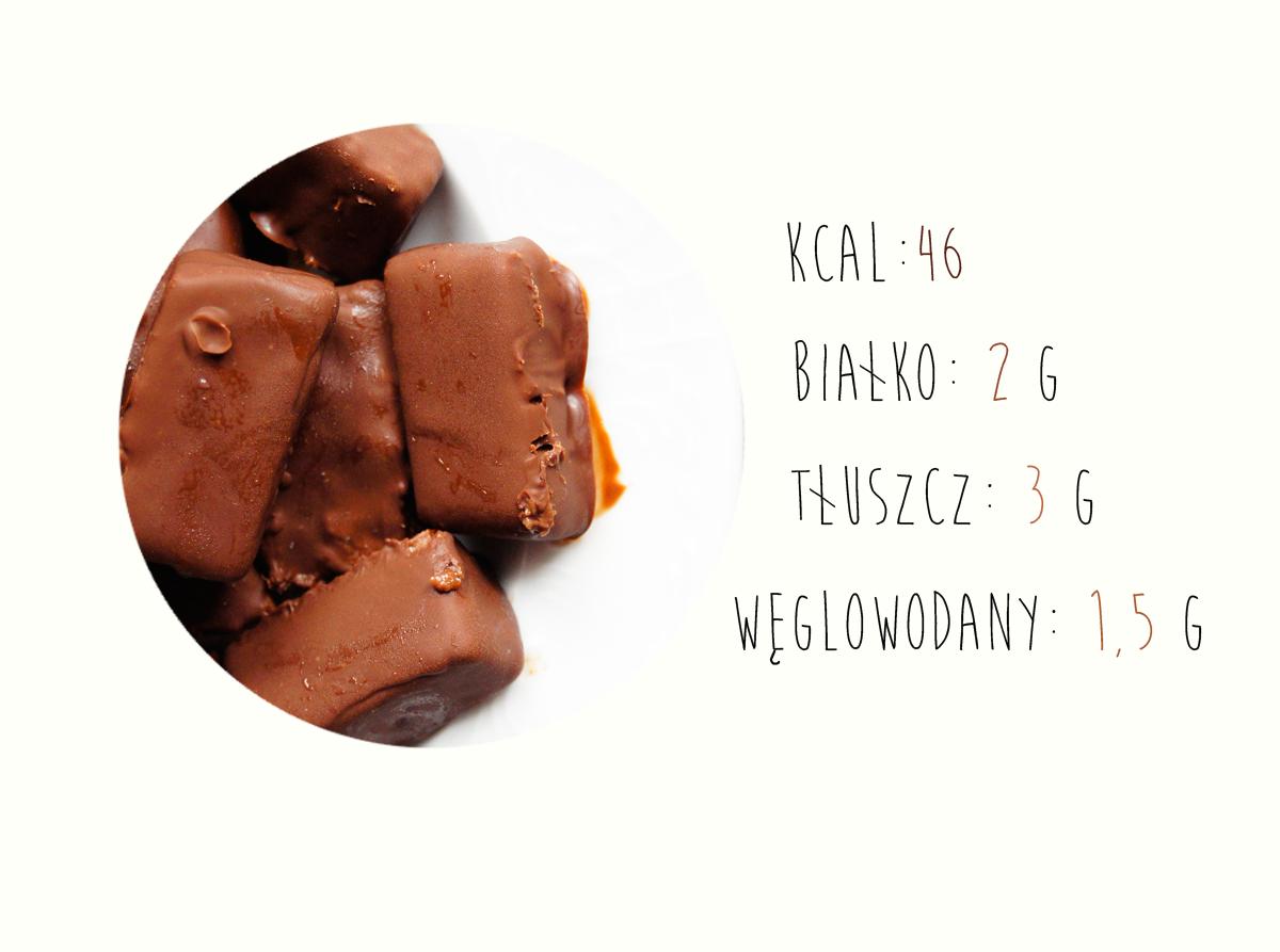 michałki przepis, cukierki michałki, fit słodycze, fit czekoladki, zdrowe, białkowe