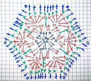 схема африканского цветка крючком