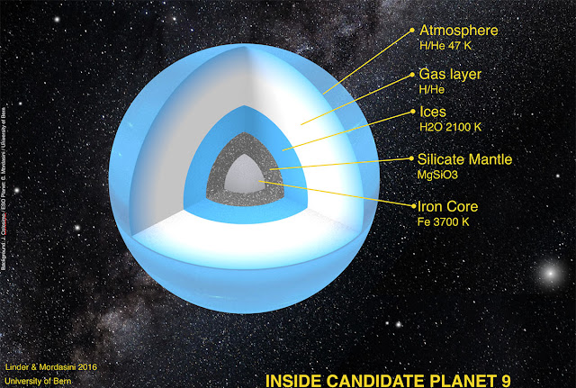 Image showing the likely structure of Planet Nine