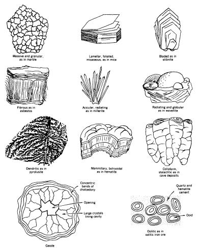 Pengertian Mineral, Klasifikasi Mineral dan Sifat-sifat