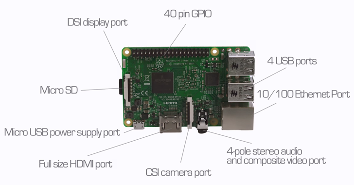 raspberry-pi-3-microcomputer