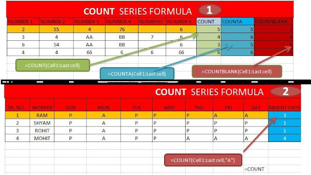 excel count formula in hindi