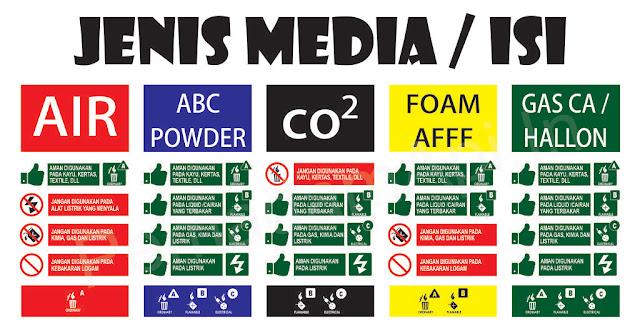 Media / Isi Alat Tabung Pemadam Api (Apar)