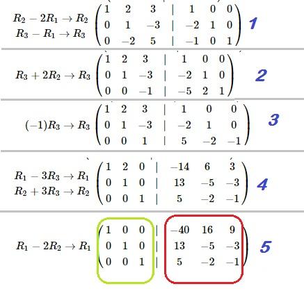 mencari invers matriks dengan OBE