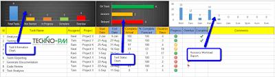 excel task management dashboard, excel tracker dashboard