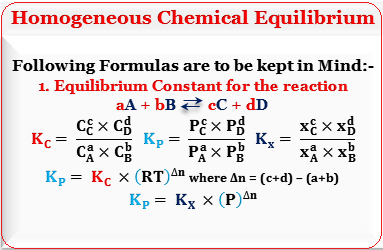 Chemical Equilibrium Questions and Answers