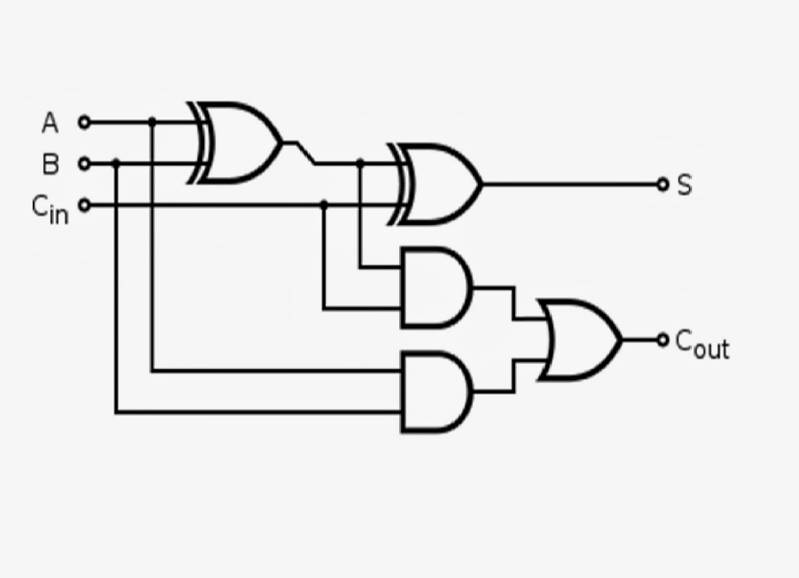 VLSI-Simplified: Getting started with VHDL codes