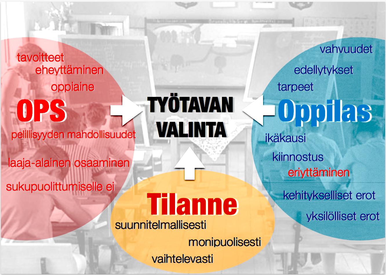 Hellström Pedagogiikkaa ja koulupolitiikkaa Mitä uusi