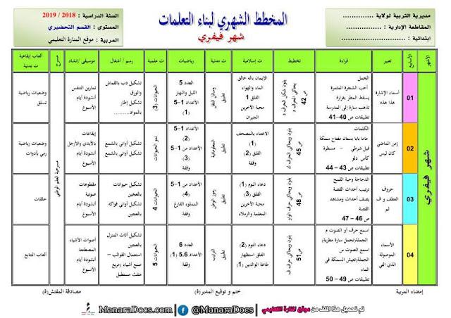 مخطط بناء التعلمات لشهر فيفري لقسم التربية التحضيرية word