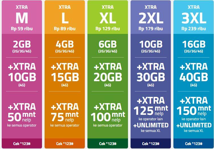 Paket Combo Xtra dari XL