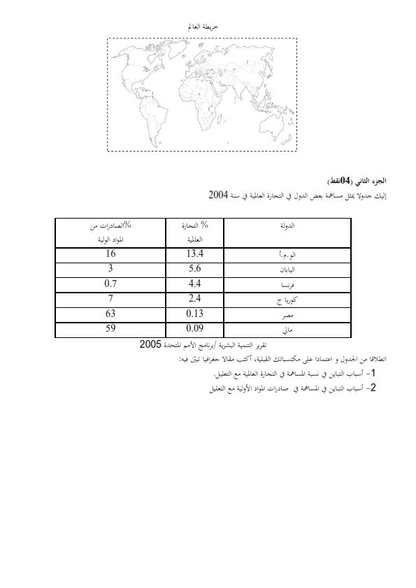 اختبار الفصل الاول في مادة التاريخ والجغرافيا