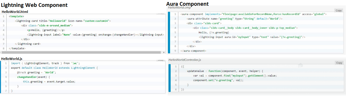 Amit Salesforce Lightning Web Components  LWC  in
