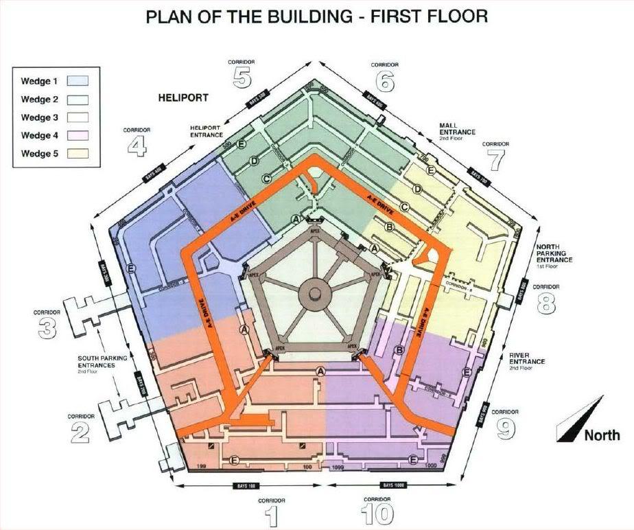 Analisis Tipologi Gedung Kantor Pemerintahan