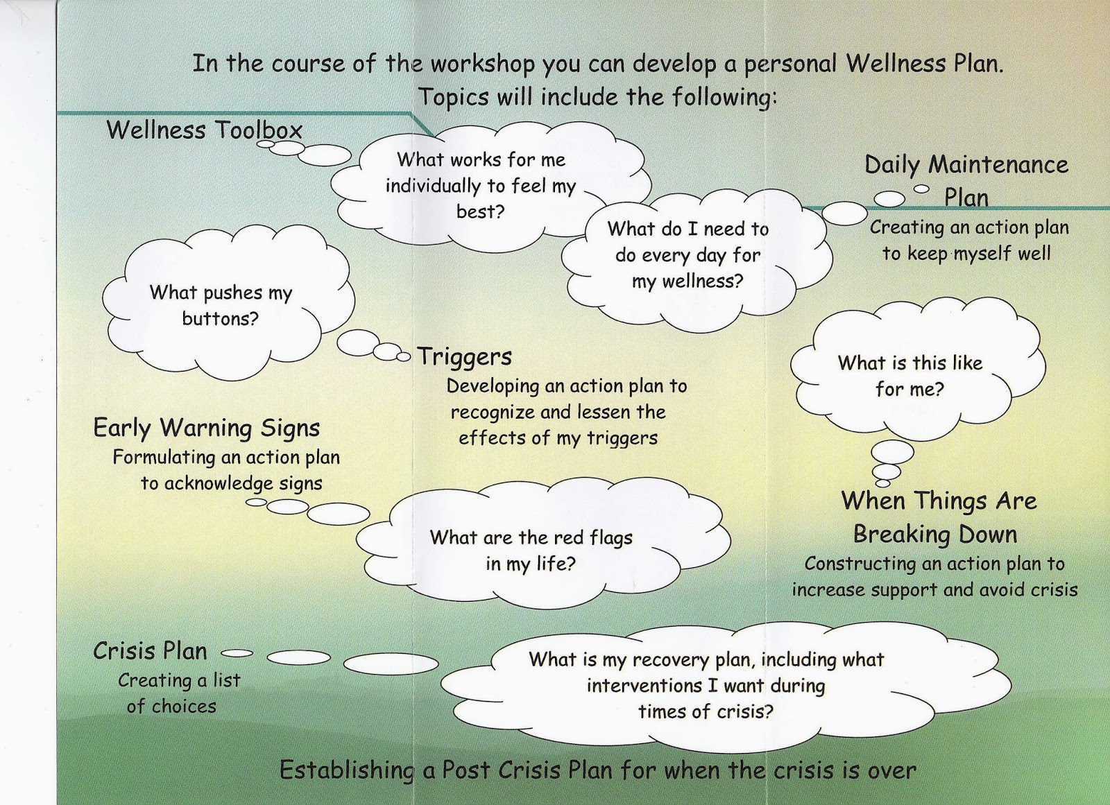 Art for Insight Wellness Tools: Free Introduction to W.R.A ...