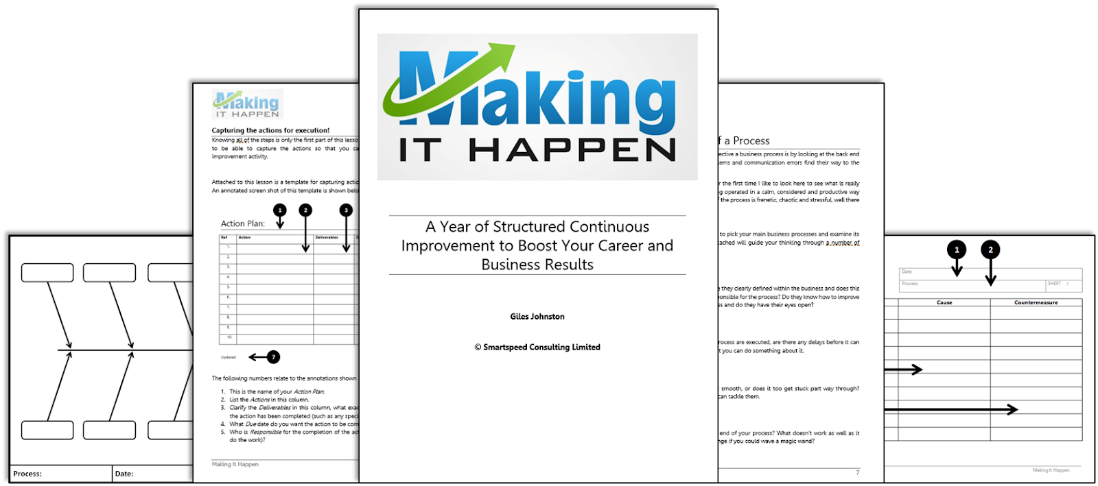A Year of Structured Continuous Improvement to Boost Your