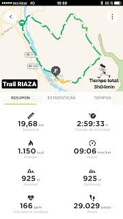 #MiDiarioRunner: Riaza Trail Challenge ¡Mi primera carrera de trail!