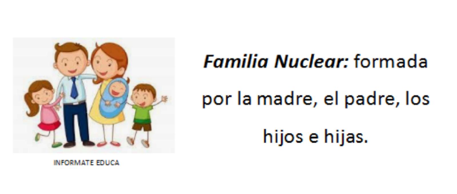 Kids zone tipos de familia Tipos de familia nuclear