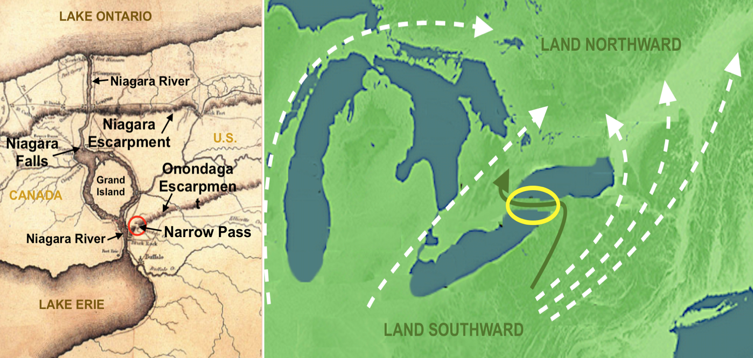 yellow circle narrow neck with the narrow pass to the southeast of the neck which could be guarded against passage into the niagara peninsula and across