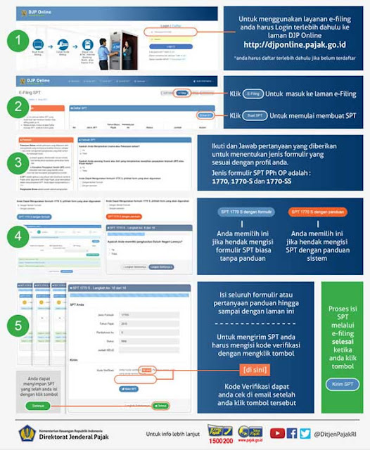 Lapor SPT Tahunan via e-Filing Pajak