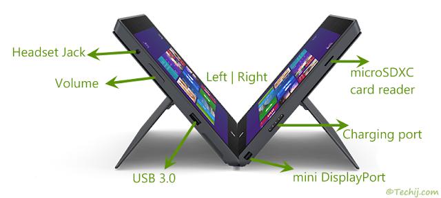 Surface Pro 2 ports