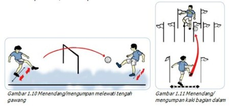 Kombinasi Keterampilan Gerak Permainan Sepakbola Pustaka Belajar