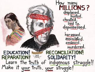 Holocaust of Red Indians in America [Hidden History of America 4 in Urdu]
