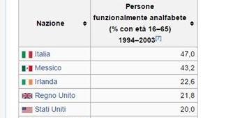 Fiat crede che gli italiani siano asini (e fa benissimo!)...
