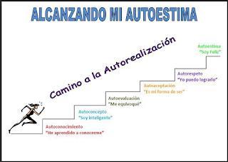 Susana_Rubia_alcanzarautoestima_Coaching_Alicante