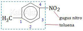 Penamaan turunan benzena dengan toluena sebagai induk dan nitro sebagai cabang, para nitro toluena