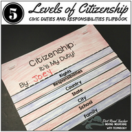 https://www.teacherspayteachers.com/Product/Citizenship-Duties-and-Responsibilities-Flipbook-kindnessnation-2969124